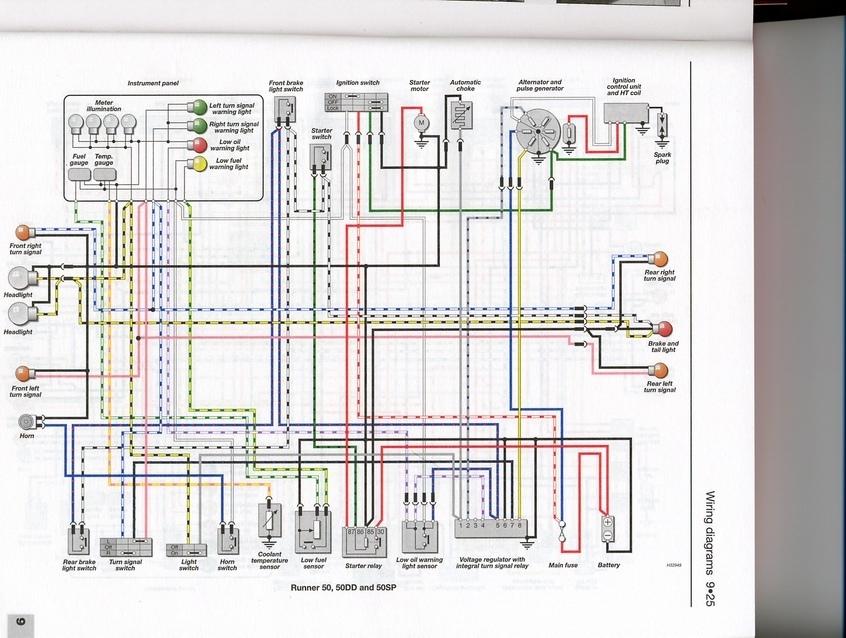 Sujet : Bug compteur digital et souci électrique NRG Power